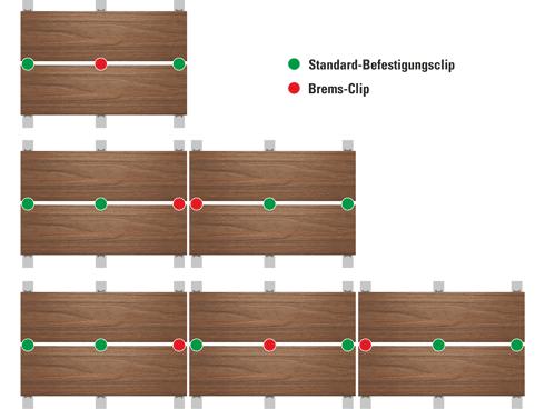 Skizze-schematisch-Dielenwanderung-Anordnung-Bremsclips_490x368