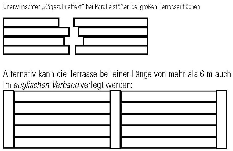 Verlegung Im Verband_Terrassendielen592e6c87cbc16
